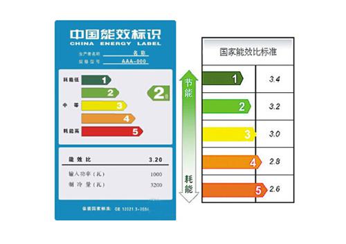 空调能效等级是什么意思 空调能效等级越高越好吗生活